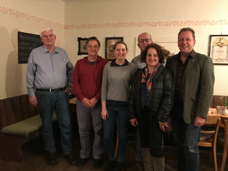 Die Vorstandsmitglieder 2019